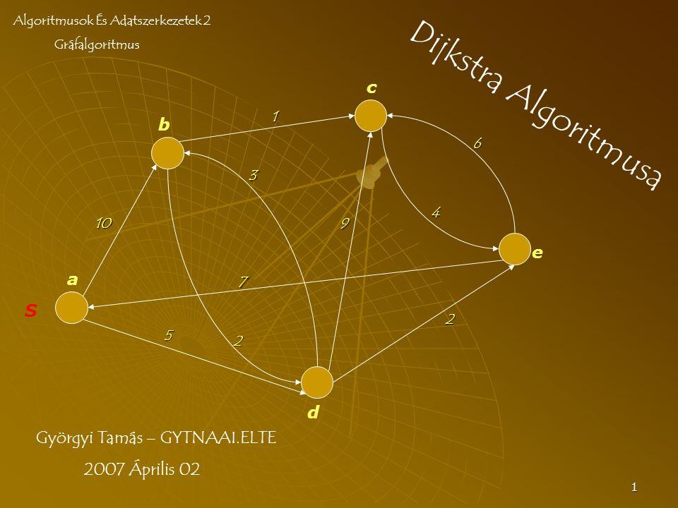 1 Dijkstra Algoritmusa Györgyi Tamás – GYTNAAI.ELTE 2007 Április 02 Algoritmusok És Adatszerkezetek 2 Gráfalgoritmus S a b c d e 10 2 3 7 4 6 2 5 9 1