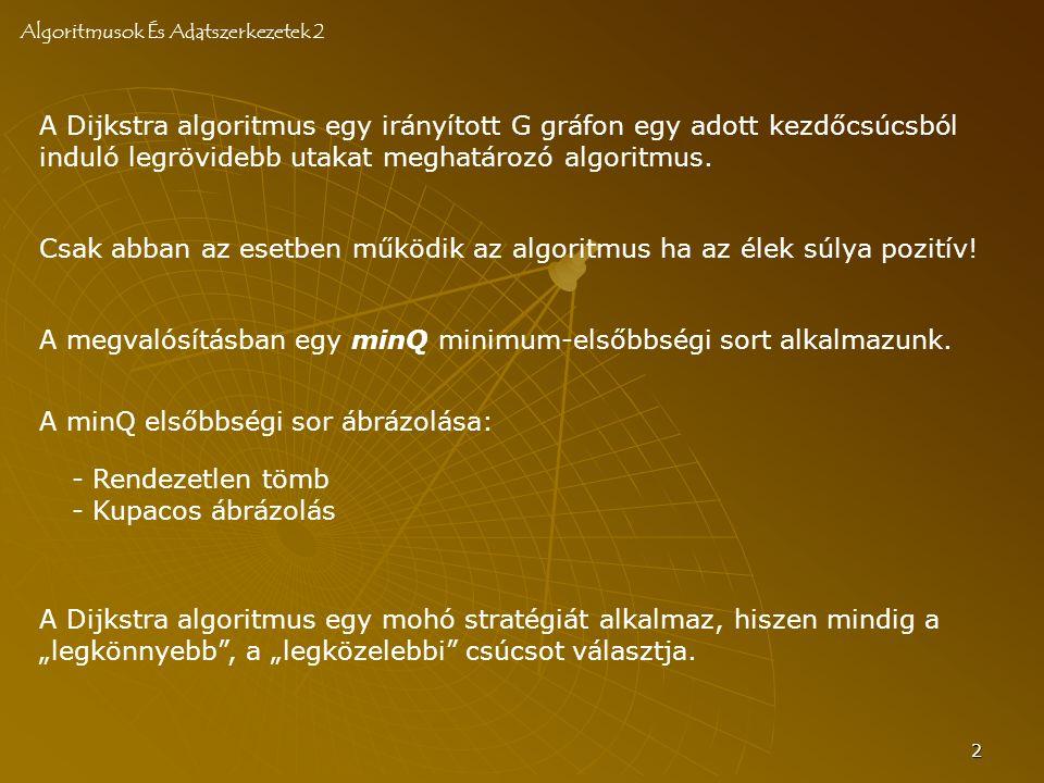 2 A Dijkstra algoritmus egy irányított G gráfon egy adott kezdőcsúcsból induló legrövidebb utakat meghatározó algoritmus. Algoritmusok És Adatszerkeze