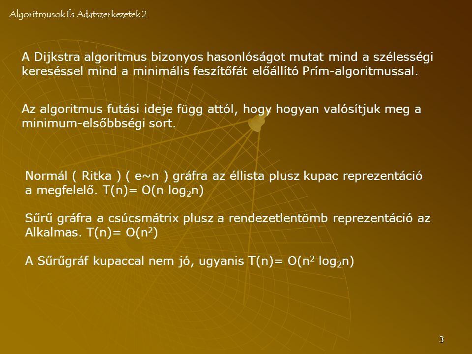 4 Dijkstra (G, s) d[v]:=d[u]+c(u,v); π[v]:=u; Helyreállít(minQ); KÉSZ:=KÉSZ U {u} d[u]:=∞; π[u]:=Nil; Üres(KÉSZ); Üres(minQ); Feltölt(minQ) d[u]+c(u,v) < d[v] skip ┐ üres-e (minQ) for all v Є Szomsz[u] \ KÉSZ for all u Є V \ {s} Algoritmusok És Adatszerkezetek 2 d[s]:=0; π[s]:=Nil; u:=KiveszMin(minQ)