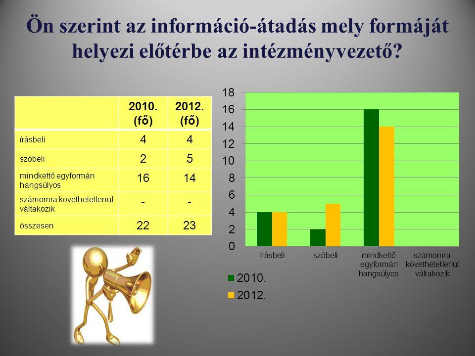 Időben megkapja az Önre vonatkozó információkat.2010.
