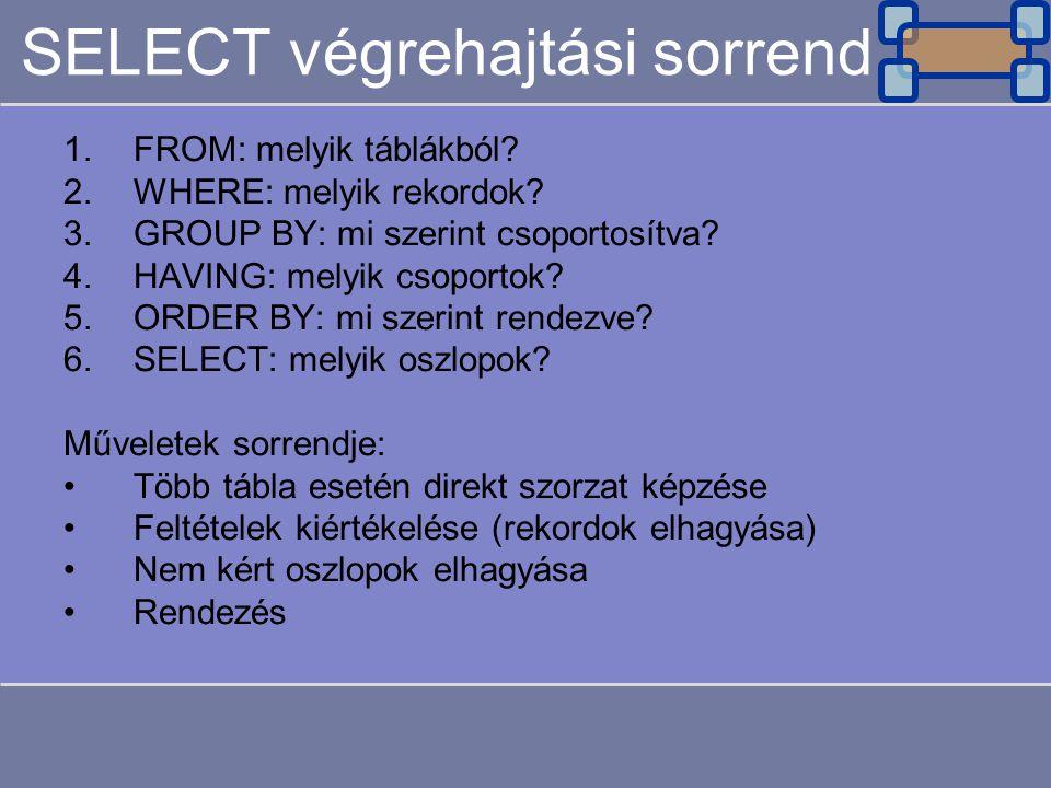 SELECT végrehajtási sorrend 1.FROM: melyik táblákból? 2.WHERE: melyik rekordok? 3.GROUP BY: mi szerint csoportosítva? 4.HAVING: melyik csoportok? 5.OR