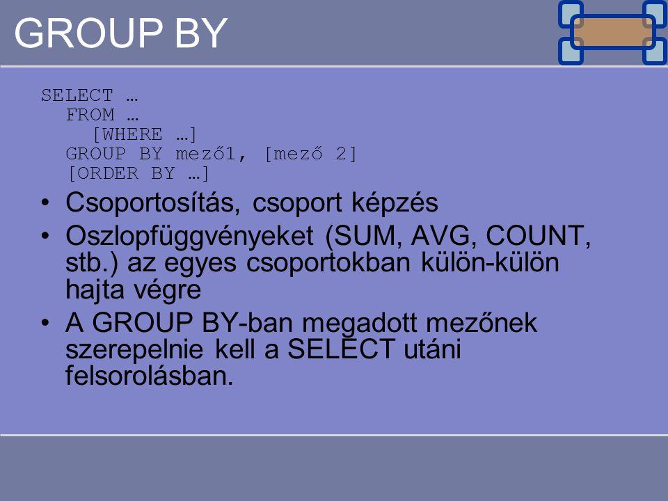 GROUP BY SELECT … FROM … [WHERE …] GROUP BY mező1, [mező 2] [ORDER BY …] Csoportosítás, csoport képzés Oszlopfüggvényeket (SUM, AVG, COUNT, stb.) az egyes csoportokban külön-külön hajta végre A GROUP BY-ban megadott mezőnek szerepelnie kell a SELECT utáni felsorolásban.