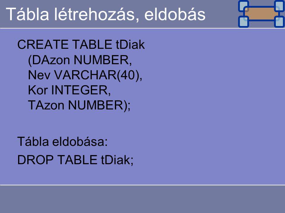 Tábla létrehozás, eldobás CREATE TABLE tDiak (DAzon NUMBER, Nev VARCHAR(40), Kor INTEGER, TAzon NUMBER); Tábla eldobása: DROP TABLE tDiak;