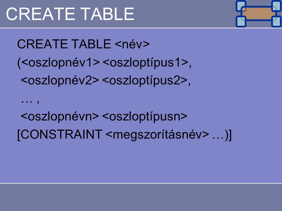 CREATE TABLE (,, …, [CONSTRAINT …)]