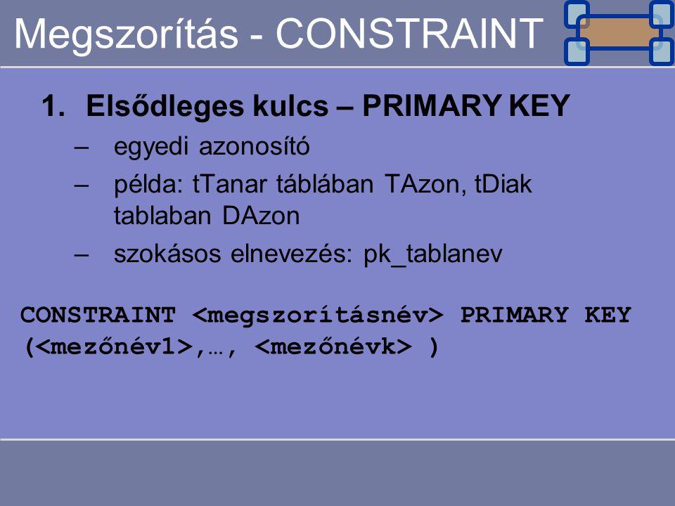 Megszorítás - CONSTRAINT 1.Elsődleges kulcs – PRIMARY KEY –egyedi azonosító –példa: tTanar táblában TAzon, tDiak tablaban DAzon –szokásos elnevezés: p