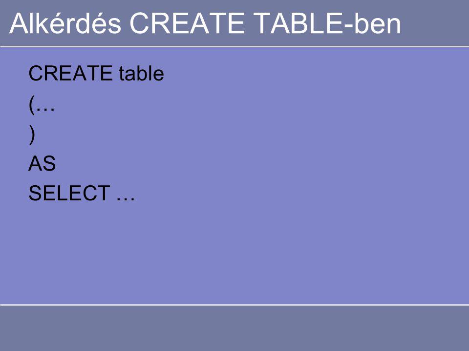 Alkérdés CREATE TABLE-ben CREATE table (… ) AS SELECT …
