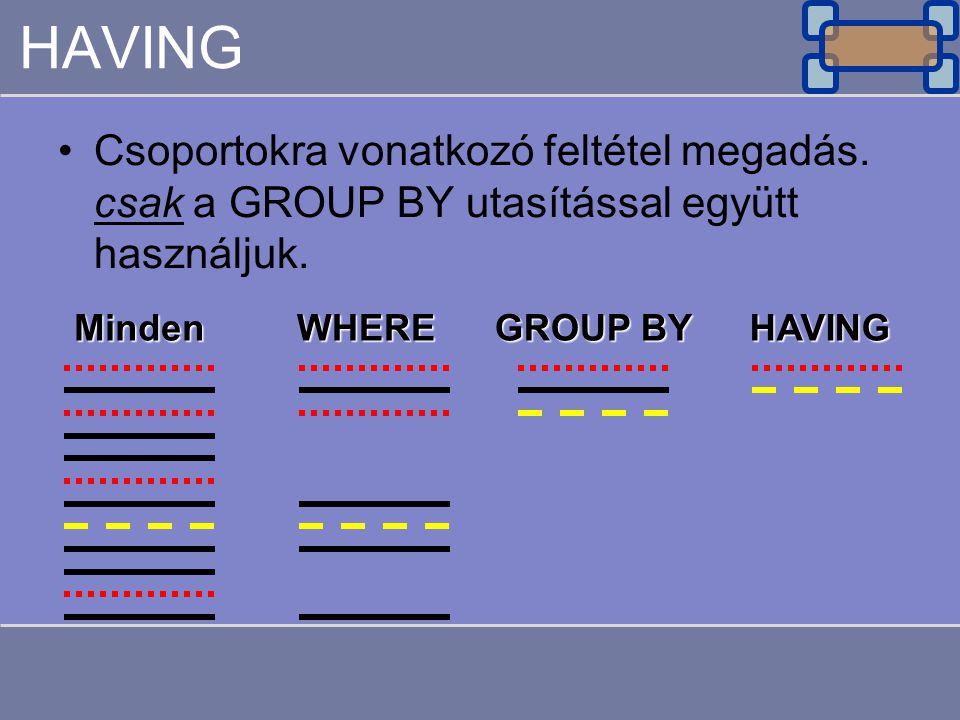HAVING Csoportokra vonatkozó feltétel megadás. csak a GROUP BY utasítással együtt használjuk. MindenWHERE GROUP BY HAVING