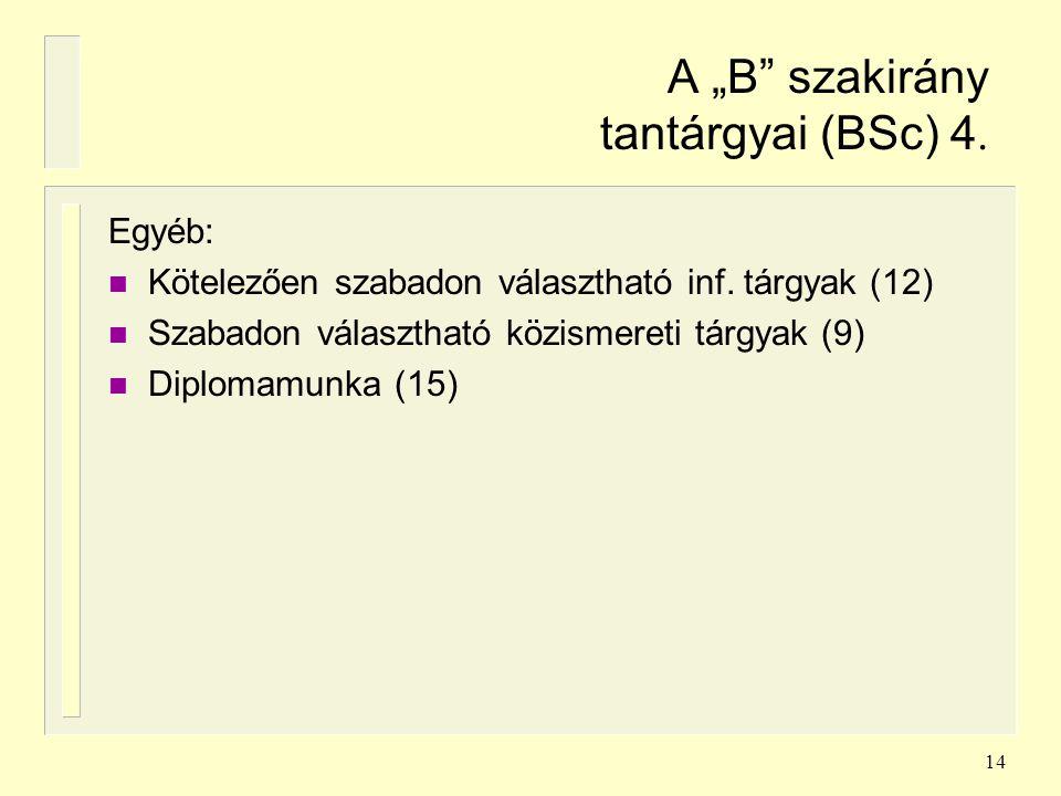 """14 A """"B"""" szakirány tantárgyai (BSc) 4. Egyéb: n Kötelezően szabadon választható inf. tárgyak (12) n Szabadon választható közismereti tárgyak (9) n Dip"""