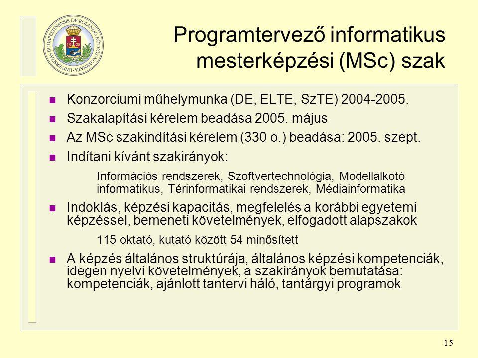 15 Programtervező informatikus mesterképzési (MSc) szak n Konzorciumi műhelymunka (DE, ELTE, SzTE) 2004-2005. n Szakalapítási kérelem beadása 2005. má
