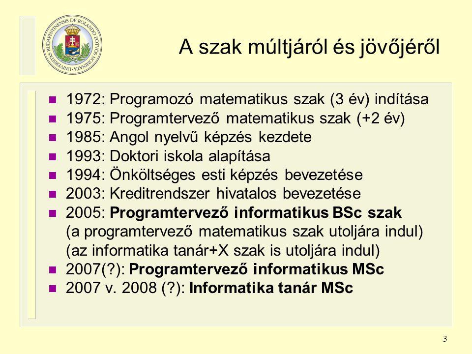 3 A szak múltjáról és jövőjéről n 1972: Programozó matematikus szak (3 év) indítása n 1975: Programtervező matematikus szak (+2 év) n 1985: Angol nyel