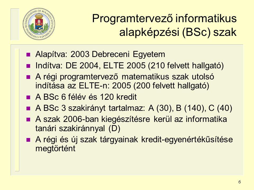 6 Programtervező informatikus alapképzési (BSc) szak n Alapítva: 2003 Debreceni Egyetem n Indítva: DE 2004, ELTE 2005 (210 felvett hallgató) n A régi
