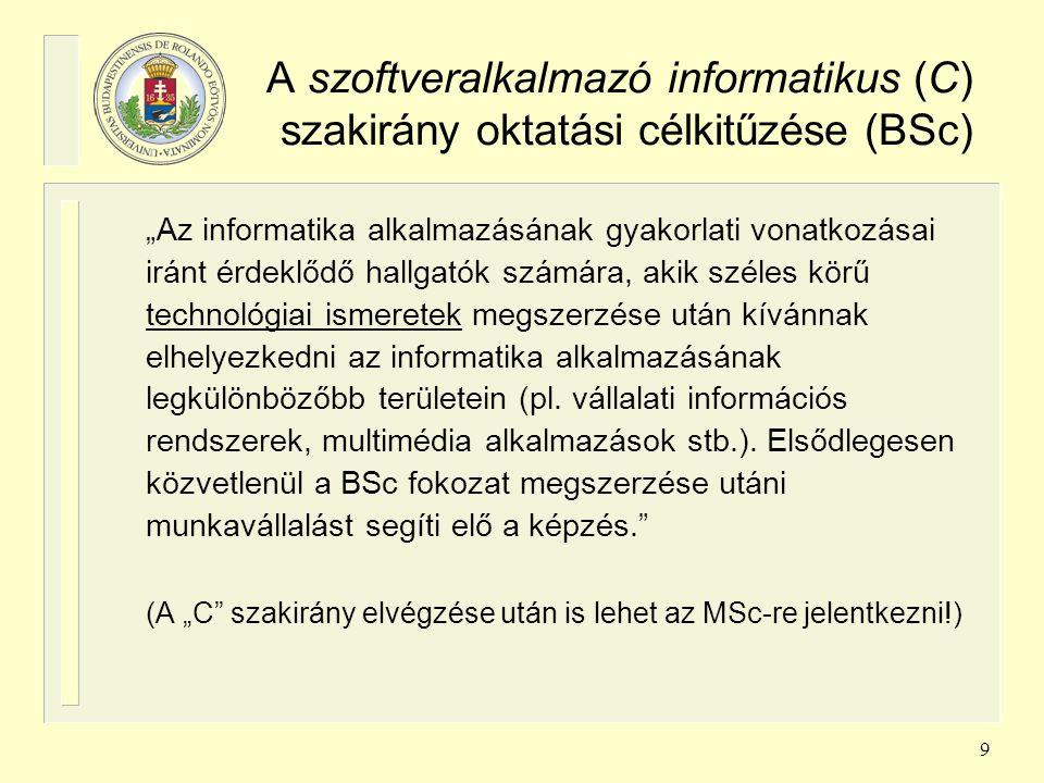 """9 A szoftveralkalmazó informatikus (C) szakirány oktatási célkitűzése (BSc) """"Az informatika alkalmazásának gyakorlati vonatkozásai iránt érdeklődő hal"""