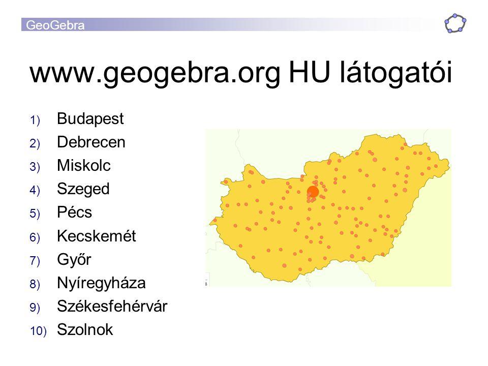 GeoGebra www.geogebra.org HU látogatói 1) Budapest 2) Debrecen 3) Miskolc 4) Szeged 5) Pécs 6) Kecskemét 7) Győr 8) Nyíregyháza 9) Székesfehérvár 10)
