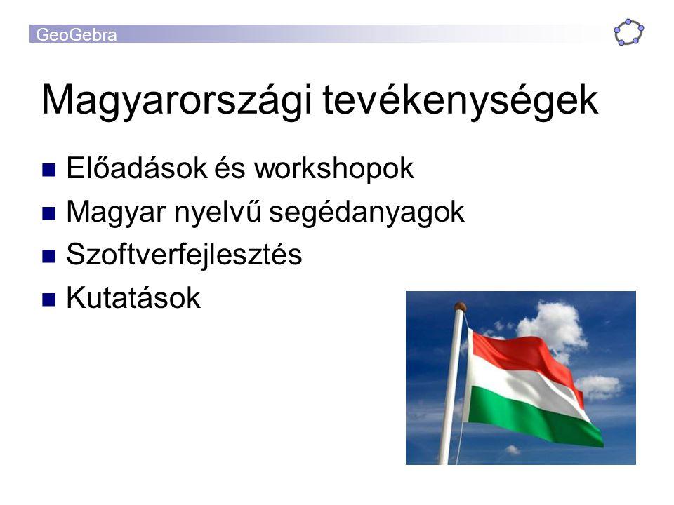 GeoGebra Magyarországi tevékenységek Előadások és workshopok Magyar nyelvű segédanyagok Szoftverfejlesztés Kutatások