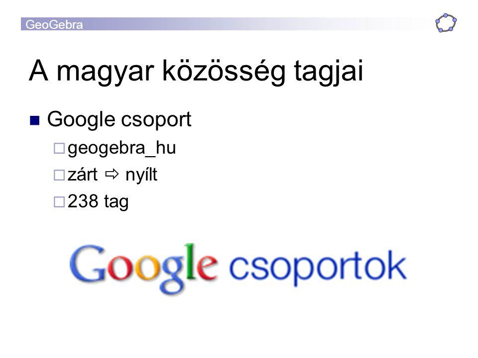 GeoGebra Google csoport  geogebra_hu  zárt  nyílt  238 tag A magyar közösség tagjai