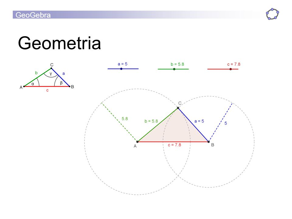 GeoGebra Geometria