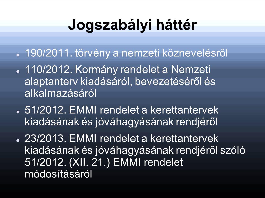 Jogszabályi háttér 190/2011.törvény a nemzeti köznevelésről 110/2012.