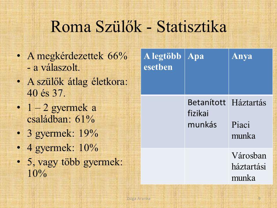 Roma Szülők - Statisztika A megkérdezettek 66% - a válaszolt.