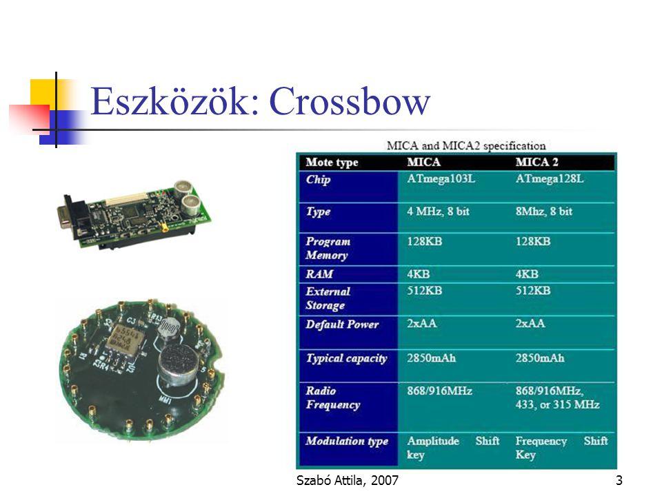 Szabó Attila, 20074 Szenzorok Ultrahang Fényérzékelő Mikorfon Hőmérő 2D-s gyorsulásmérő stb.