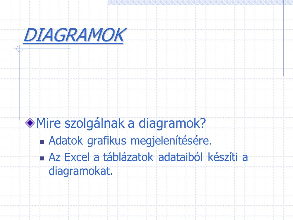 DIAGRAMOK Mire szolgálnak a diagramok.Adatok grafikus megjelenítésére.