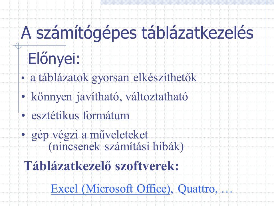 A számítógépes táblázatkezelés a táblázatok gyorsan elkészíthetők könnyen javítható, változtatható esztétikus formátum gép végzi a műveleteket (nincsenek számítási hibák) Táblázatkezelő szoftverek: Excel (Microsoft Office), Quattro, … Előnyei:
