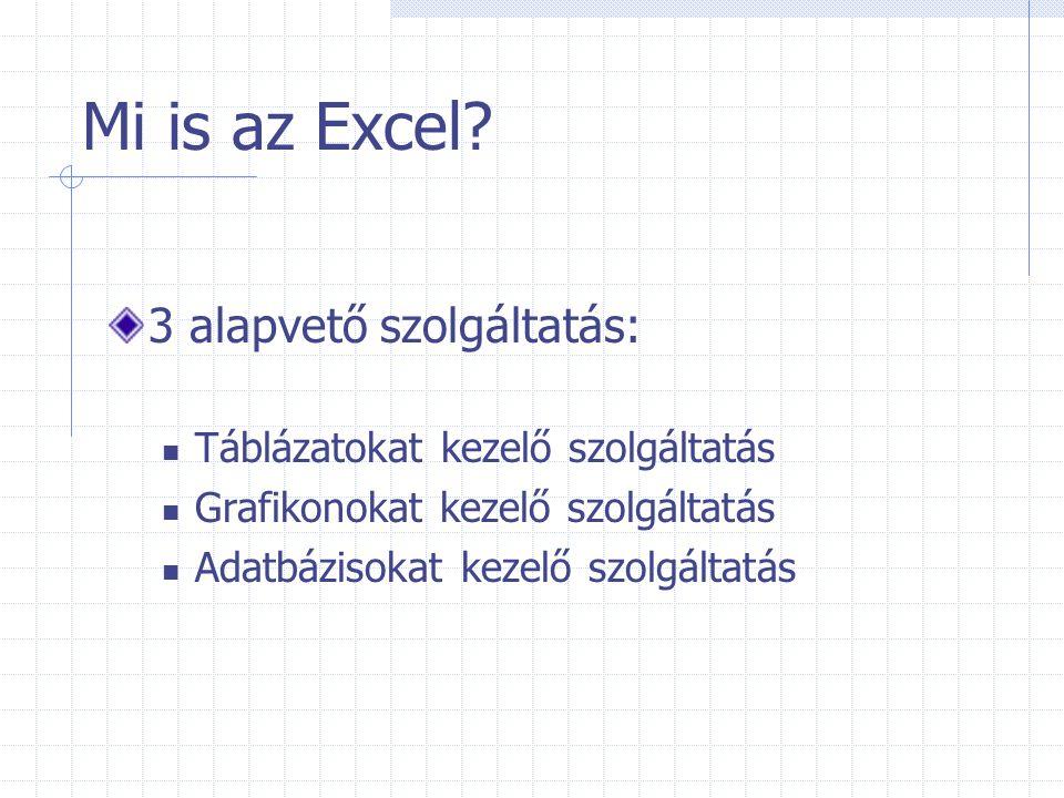 Mi is az Excel? 3 alapvető szolgáltatás: Táblázatokat kezelő szolgáltatás Grafikonokat kezelő szolgáltatás Adatbázisokat kezelő szolgáltatás