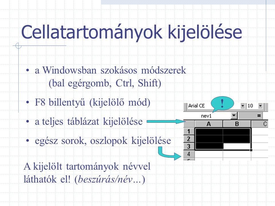 Cellatartományok kijelölése a Windowsban szokásos módszerek (bal egérgomb, Ctrl, Shift) F8 billentyű (kijelölő mód) a teljes táblázat kijelölése egész sorok, oszlopok kijelölése A kijelölt tartományok névvel láthatók el.
