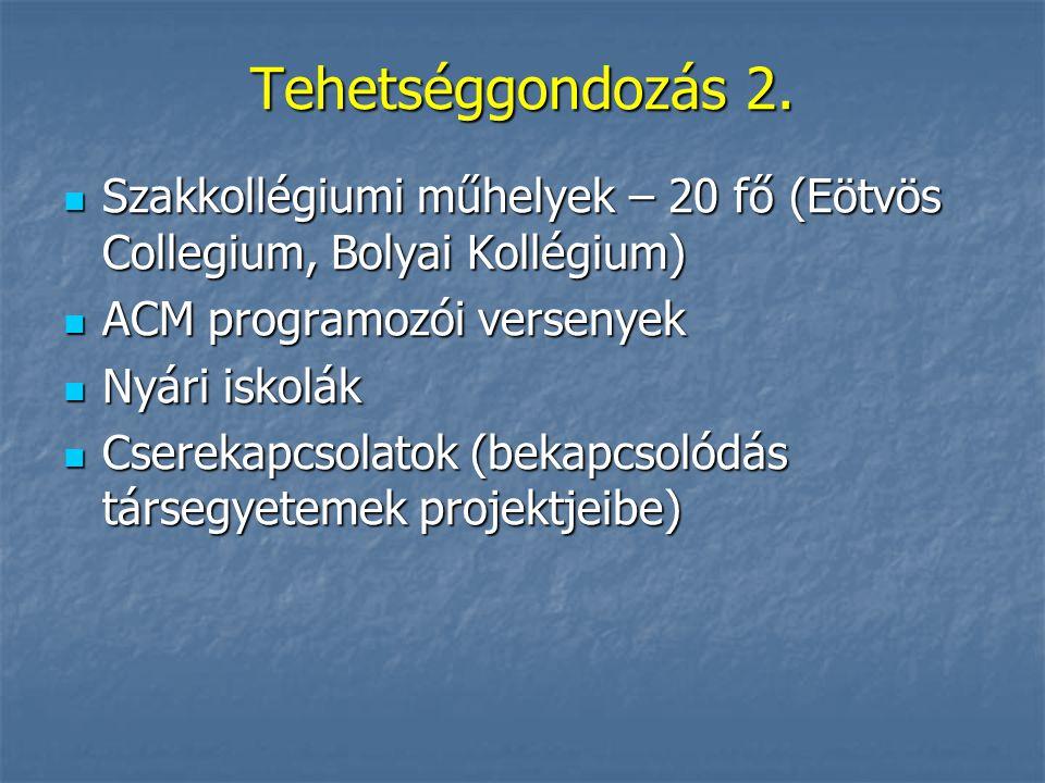 Tehetséggondozás 2. Szakkollégiumi műhelyek – 20 fő (Eötvös Collegium, Bolyai Kollégium) Szakkollégiumi műhelyek – 20 fő (Eötvös Collegium, Bolyai Kol