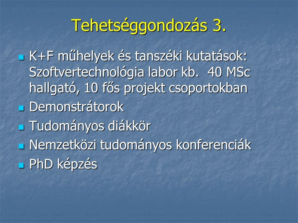 Tehetséggondozás 3. K+F műhelyek és tanszéki kutatások: Szoftvertechnológia labor kb. 40 MSc hallgató, 10 fős projekt csoportokban K+F műhelyek és tan