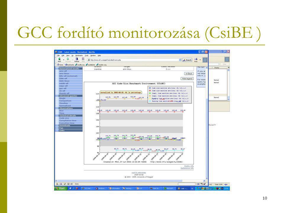 10 GCC fordító monitorozása (CsiBE )