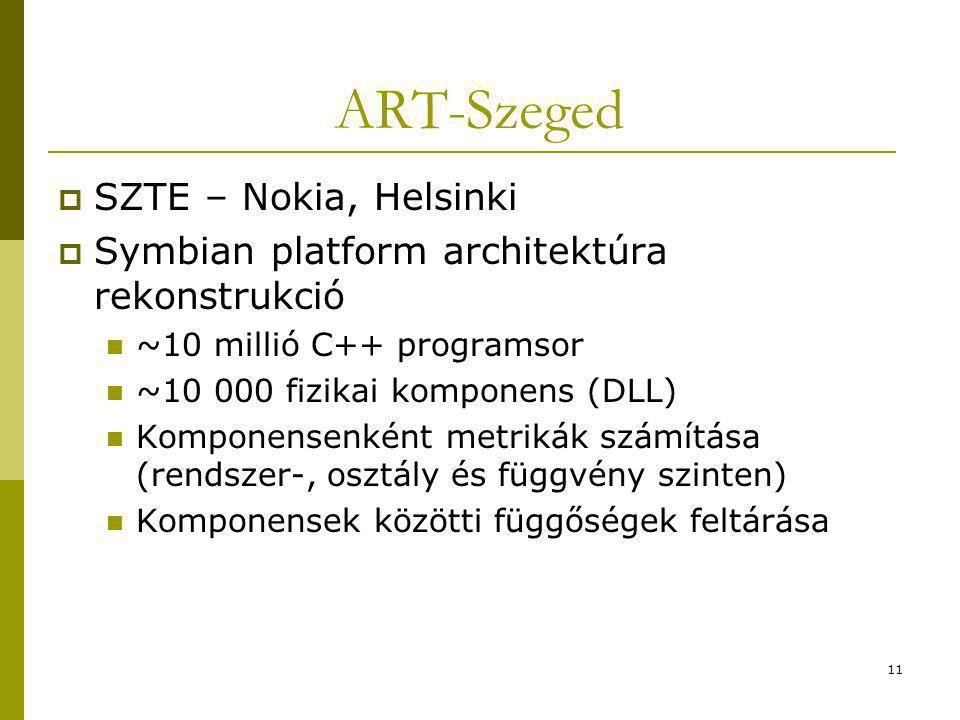 11 ART-Szeged  SZTE – Nokia, Helsinki  Symbian platform architektúra rekonstrukció ~10 millió C++ programsor ~10 000 fizikai komponens (DLL) Komponensenként metrikák számítása (rendszer-, osztály és függvény szinten) Komponensek közötti függőségek feltárása