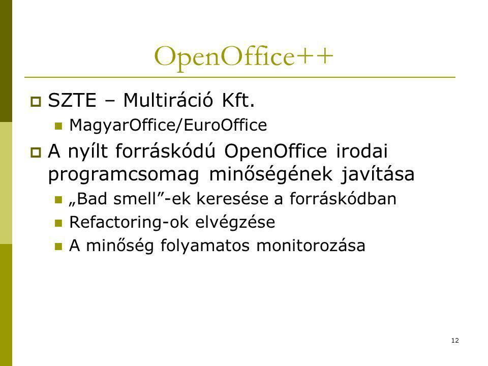 12 OpenOffice++  SZTE – Multiráció Kft.