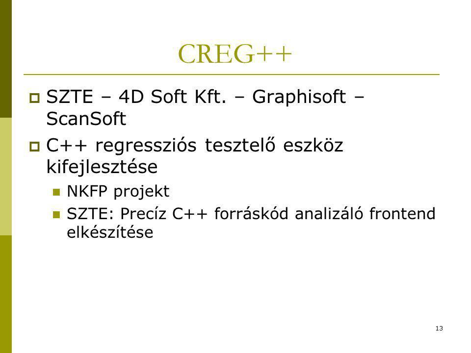 13 CREG++  SZTE – 4D Soft Kft.
