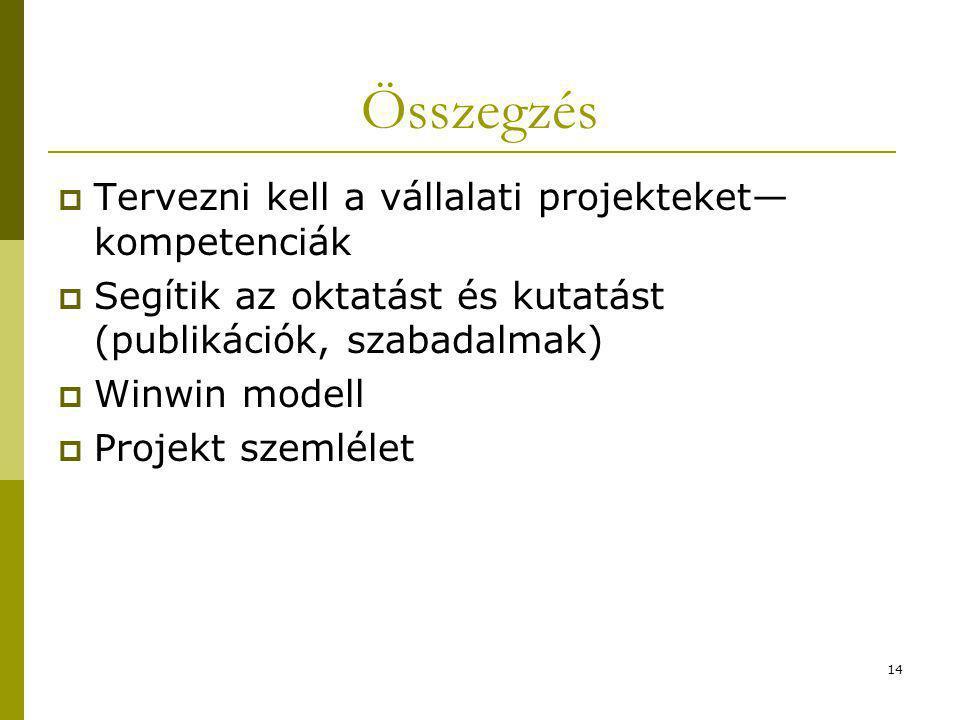 14 Összegzés  Tervezni kell a vállalati projekteket— kompetenciák  Segítik az oktatást és kutatást (publikációk, szabadalmak)  Winwin modell  Projekt szemlélet