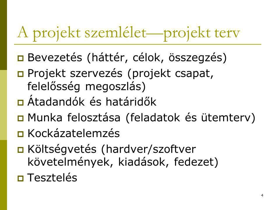4 A projekt szemlélet—projekt terv  Bevezetés (háttér, célok, összegzés)  Projekt szervezés (projekt csapat, felelősség megoszlás)  Átadandók és határidők  Munka felosztása (feladatok és ütemterv)  Kockázatelemzés  Költségvetés (hardver/szoftver követelmények, kiadások, fedezet)  Tesztelés