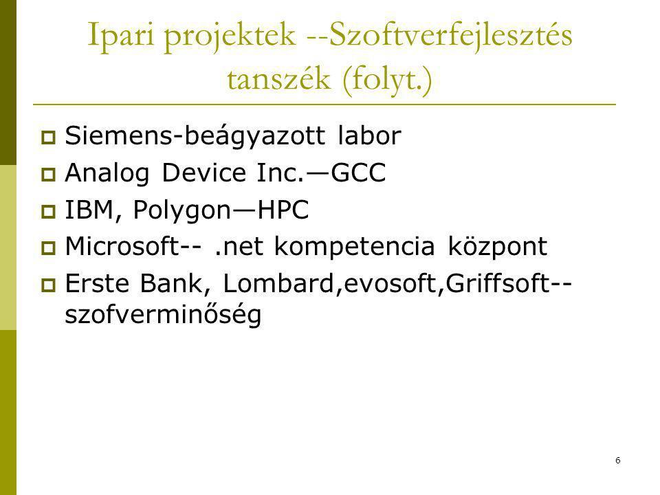 6 Ipari projektek --Szoftverfejlesztés tanszék (folyt.)  Siemens-beágyazott labor  Analog Device Inc.—GCC  IBM, Polygon—HPC  Microsoft--.net kompetencia központ  Erste Bank, Lombard,evosoft,Griffsoft-- szofverminőség