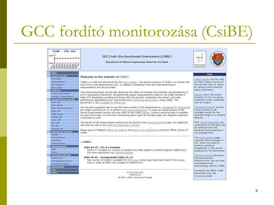 9 GCC fordító monitorozása (CsiBE)