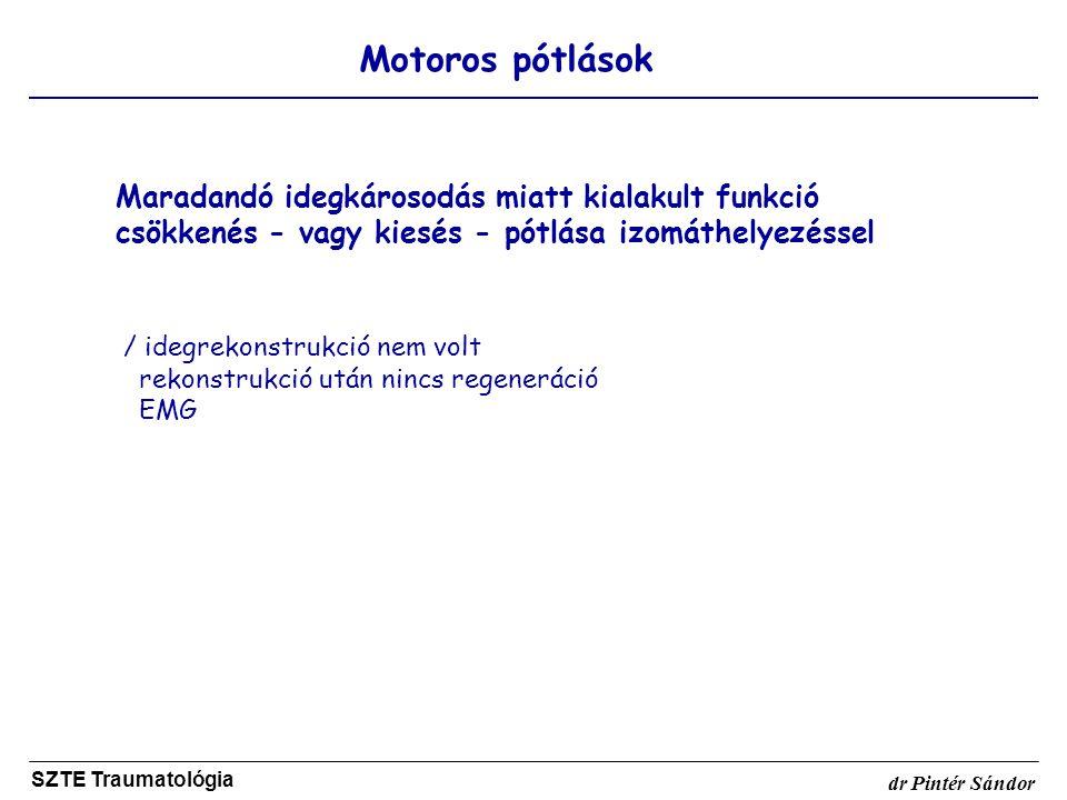 Motoros pótlások SZTE Traumatológia dr Pintér Sándor Maradandó idegkárosodás miatt kialakult funkció csökkenés - vagy kiesés - pótlása izomáthelyezéss