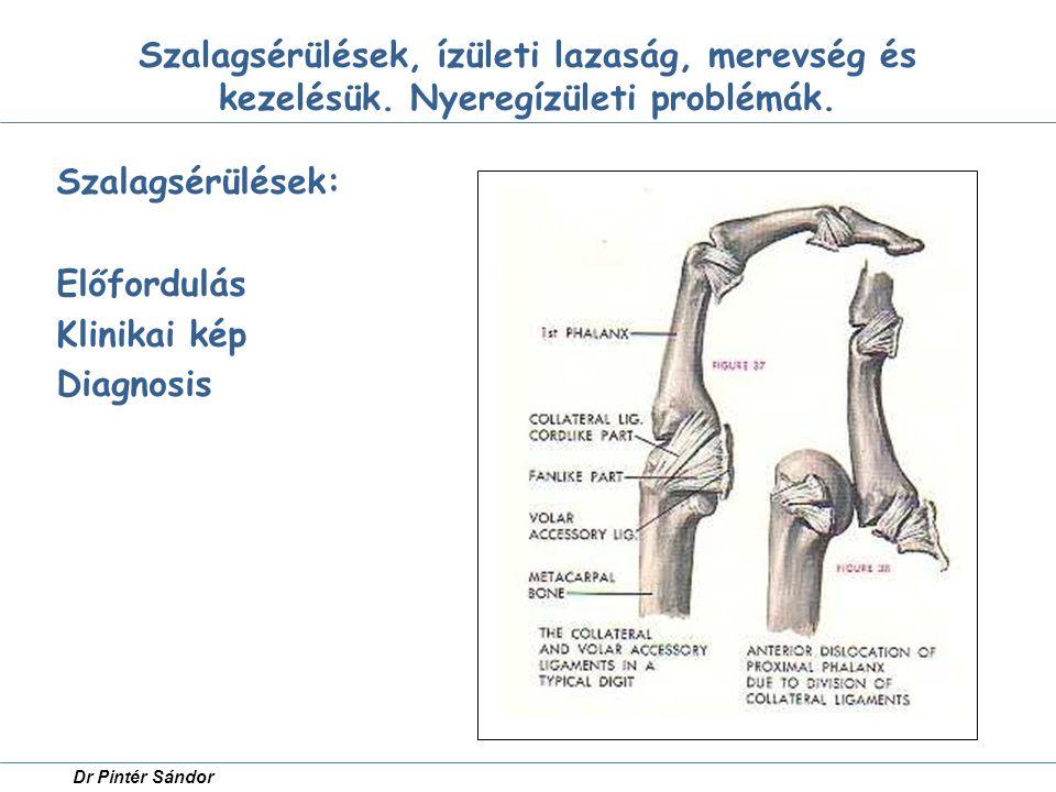 Szalagsérülések, ízületi lazaság, merevség és kezelésük. Nyeregízületi problémák. Szalagsérülések: Előfordulás Klinikai kép Diagnosis Dr Pintér Sándor