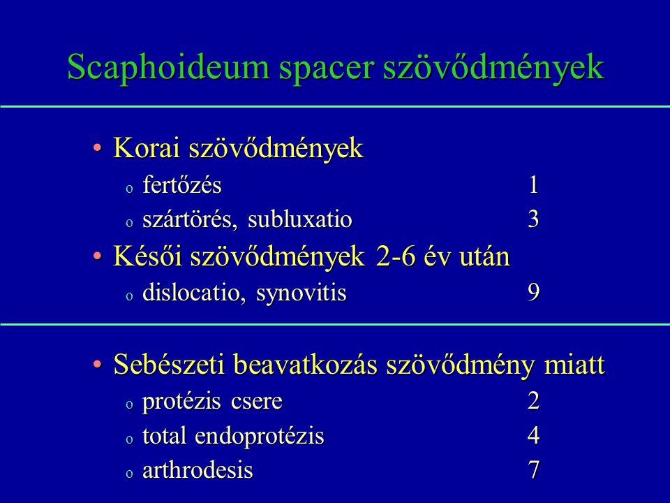 Scaphoideum spacer szövődmények Korai szövődményekKorai szövődmények o fertőzés 1 o szártörés, subluxatio 3 Késői szövődmények 2-6 év utánKésői szövőd