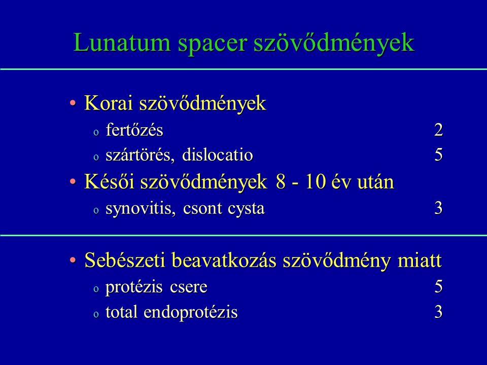 Lunatum spacer szövődmények Korai szövődményekKorai szövődmények o fertőzés 2 o szártörés, dislocatio 5 Késői szövődmények 8 - 10 év utánKésői szövődm