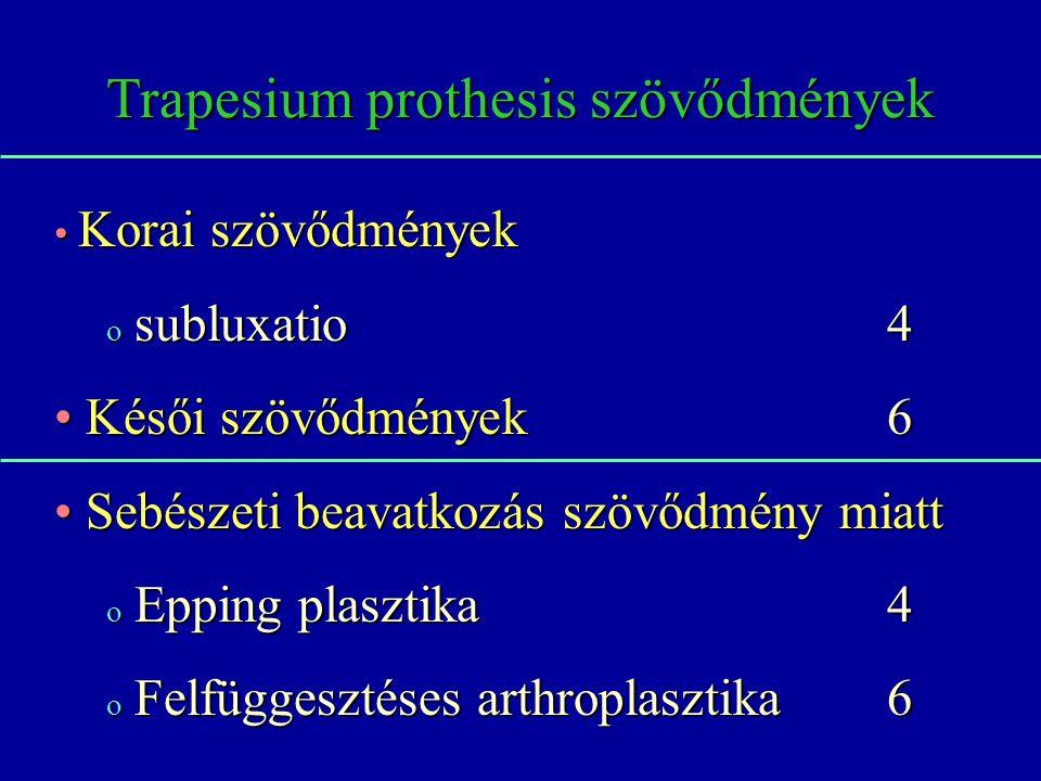 Korai szövődmények Korai szövődmények o subluxatio4 Késői szövődmények 6 Késői szövődmények 6 Sebészeti beavatkozás szövődmény miatt Sebészeti beavatk