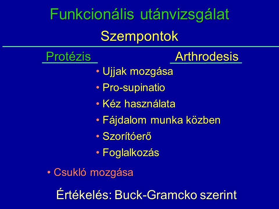 Protézis Arthrodesis Funkcionális utánvizsgálat Szempontok Csukló mozgása Csukló mozgása Értékelés: Buck-Gramcko szerint Ujjak mozgása Ujjak mozgása P