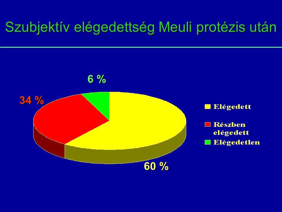 Szubjektív elégedettség Meuli protézis után 34 % 6 % 60 %
