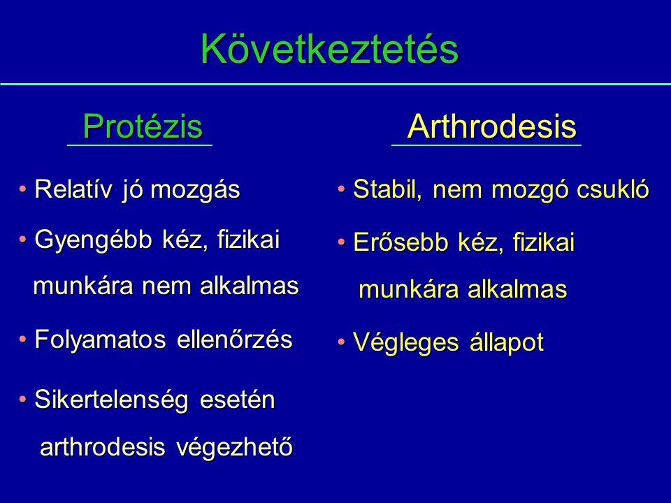 Következtetés ProtézisArthrodesis Relatív jó mozgás Relatív jó mozgás Gyengébb kéz, fizikai Gyengébb kéz, fizikai munkára nem alkalmas munkára nem alk