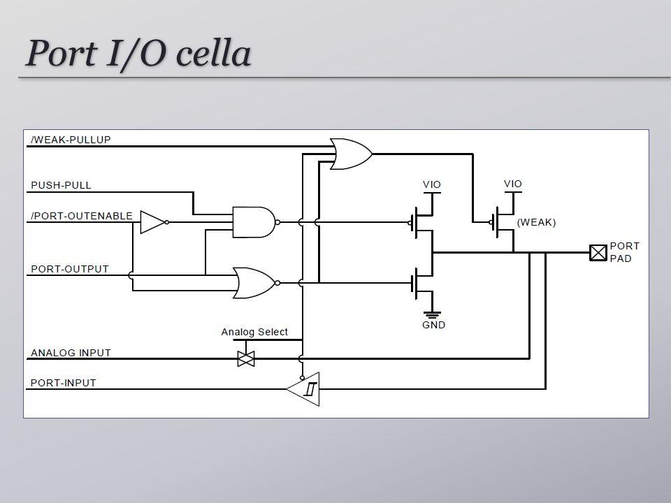 Port I/O cella