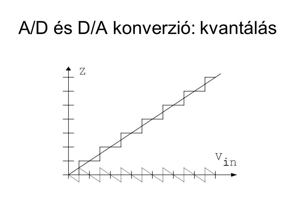 A/D és D/A konverzió: kvantálás