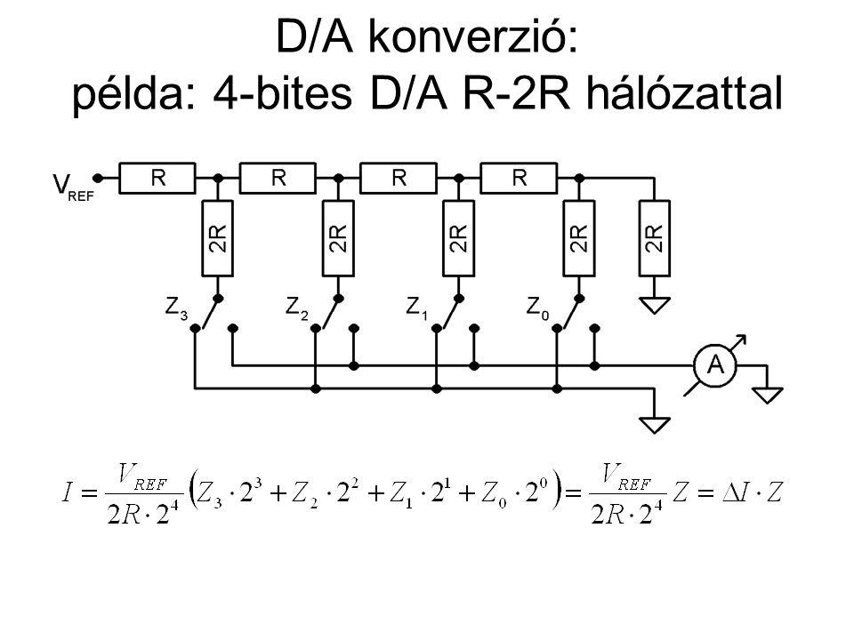 D/A konverzió: példa: 4-bites D/A R-2R hálózattal