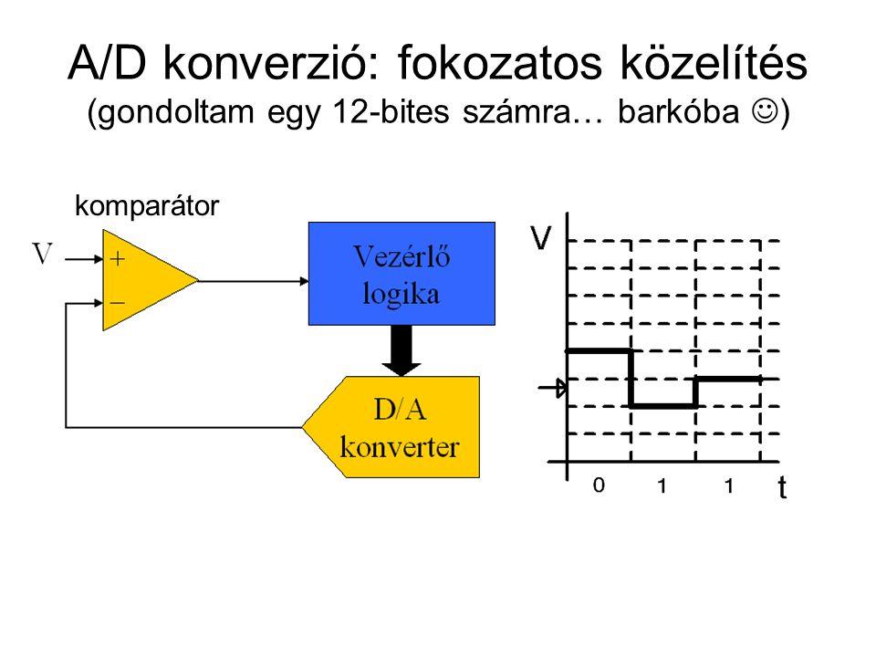 A/D konverzió: fokozatos közelítés (gondoltam egy 12-bites számra… barkóba ) komparátor