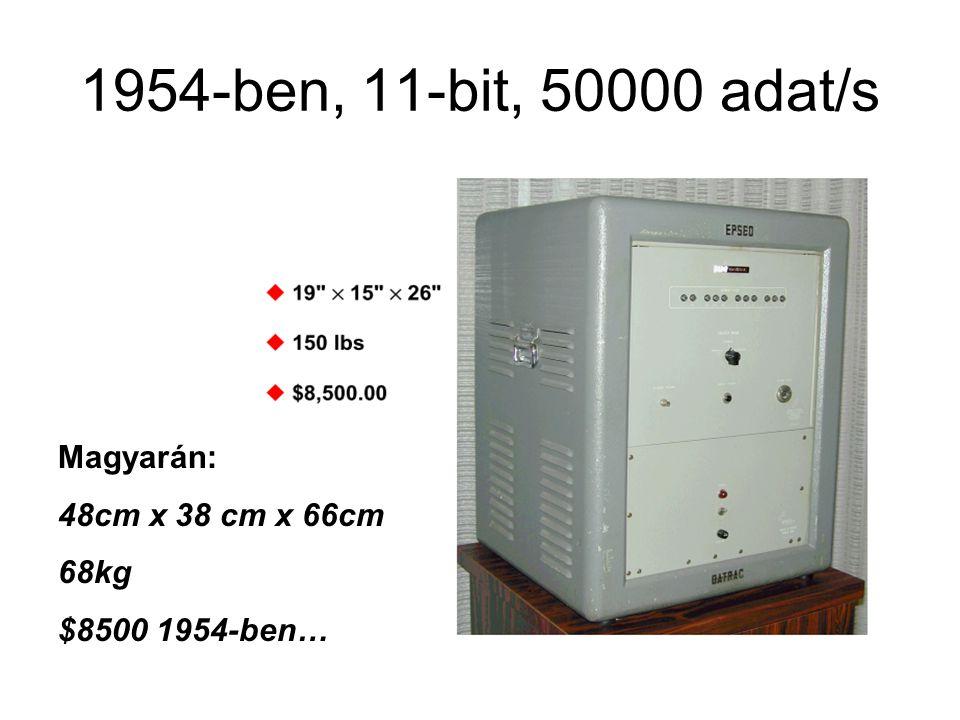 1954-ben, 11-bit, 50000 adat/s Magyarán: 48cm x 38 cm x 66cm 68kg $8500 1954-ben…
